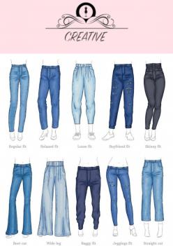 Как да различаваме видовете дънки