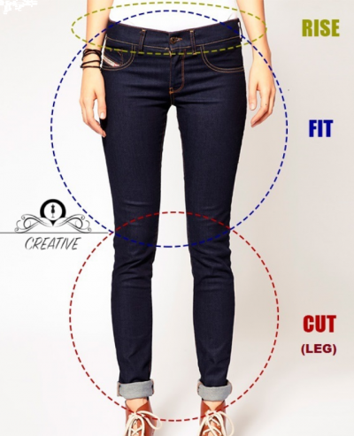 Как да изберем дънки според фигурата си
