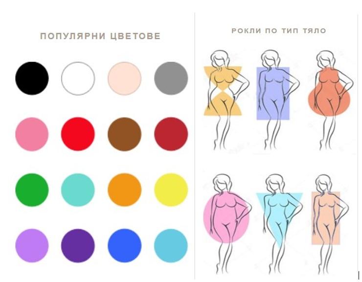 Зимни рокли 2021 - модни цветове
